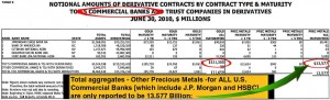 OCC-derivatives and other precious metals