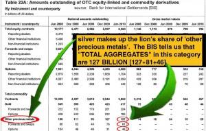 OCC - Other Precious Metals